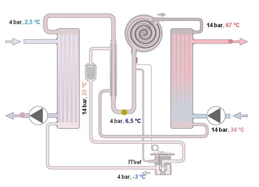 Funcionamiento interno bomba de calor geotermica mor s - Bomba de calor por aerotermia ...