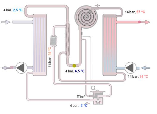 Geotermia la energ a m s cercana - Bomba de calor geotermica precio ...