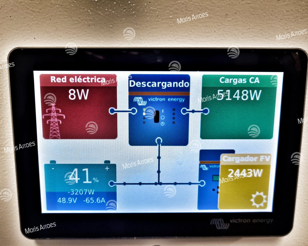Fotovoltaica y Aerotermia Funcionando